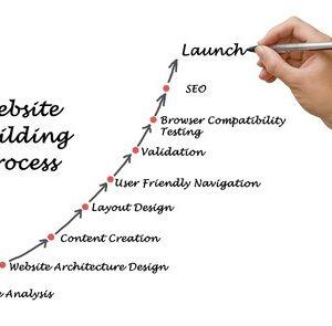 Locken Sie mehr Besucher auf Ihre Website