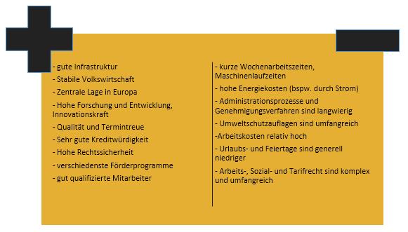 Standort Deutschland Vorteile Nachteile
