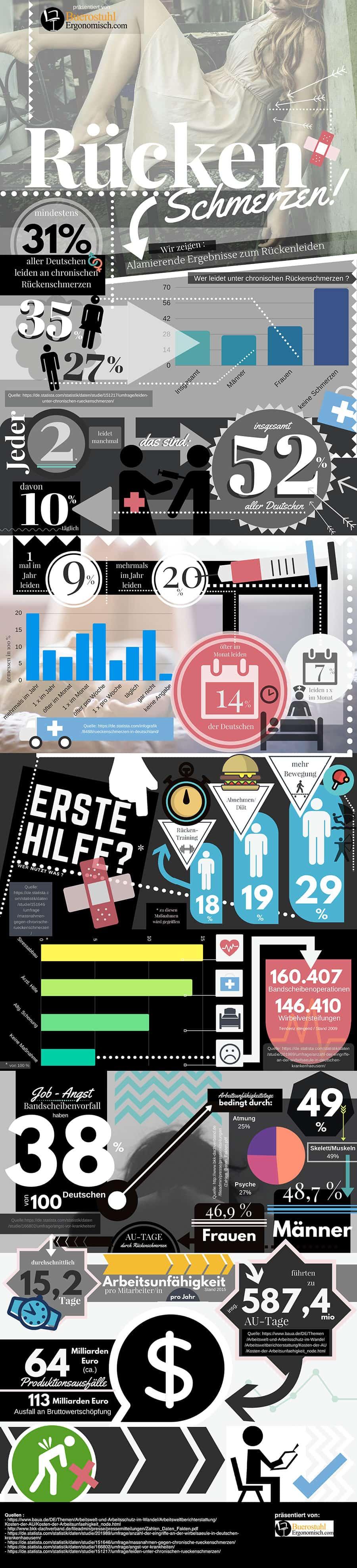 buerostuhl-ergonomisch-com-infografik