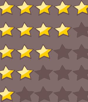 Bild mit Bewertungen